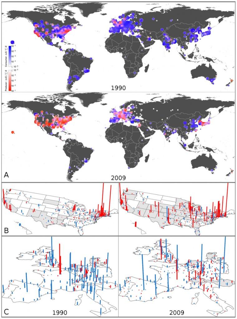 Figura: Distribución geoespacial de ciudades productoras y consumidoras de conocimiento científico.(A) Mapa global de productores y consumidores a nivel de ciudad en 1990 (arriba) y 2009 (abajo). Una ciudad productora está coloreada en la escala de rojo. Una ciudad consumidora estará en la escala del azul. El color más acentuado indica su nivel de consumo o producción. (B) Mapa de ciudades productoras y consumidoras en los Estados Unidos en 1990 (Izquierda) y 2009 (Derecha). (C) Mapa de ciudades europeas productoras y consumidoras en 1990 (Izquierda) y 2009 (Derecha). En (B) y (C), una ciudad productora se marca con barra roja y una consumidora con barra azul.