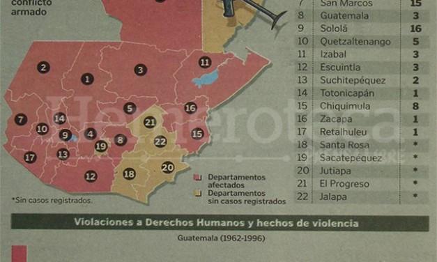Se presenta informe Guatemala, memoria del silencio en 1999