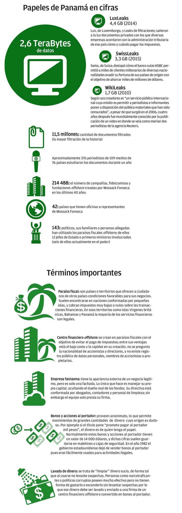 infografiapapeles