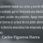 Venezuela, asedio y dualidad de poderes