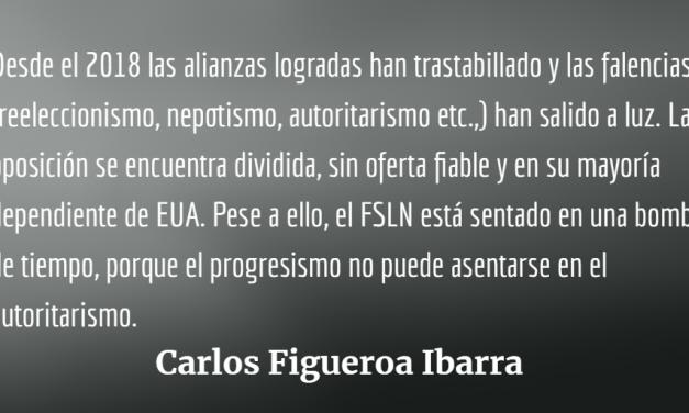Nicaragua, autoritarismo o progresismo